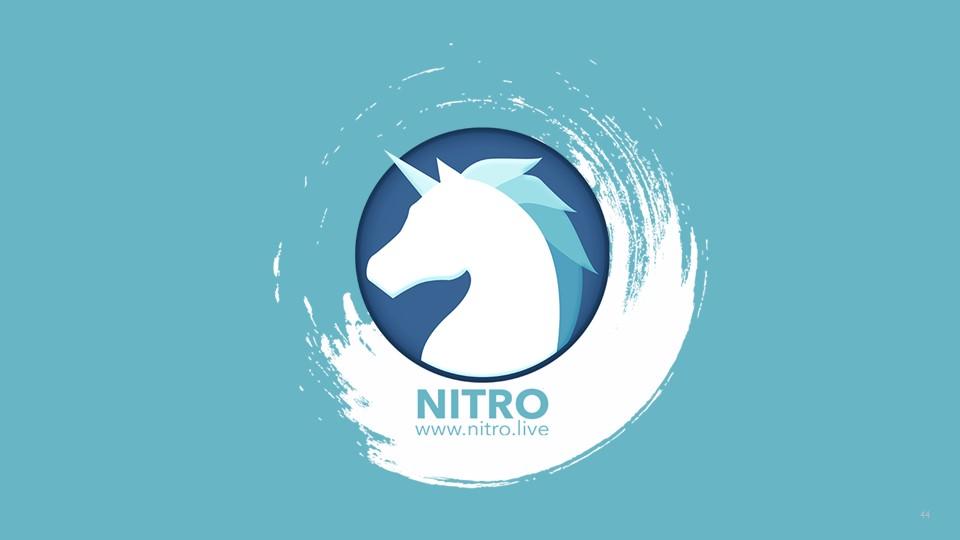 buy nitro cryptocurrency