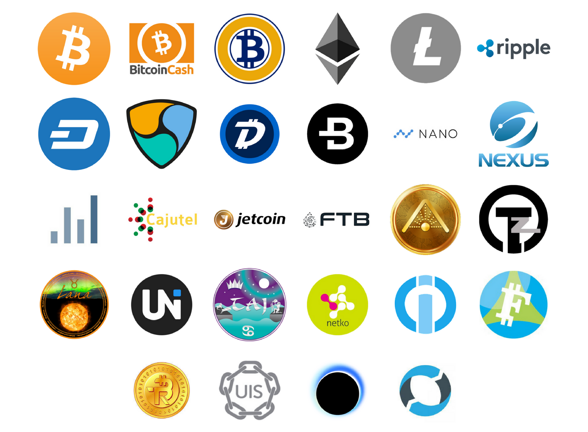 cryptocurrency listing on exchange