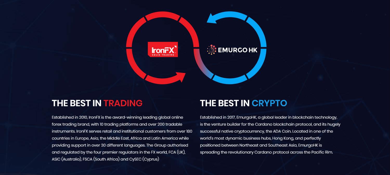 trading platforms australia cryptocurrency