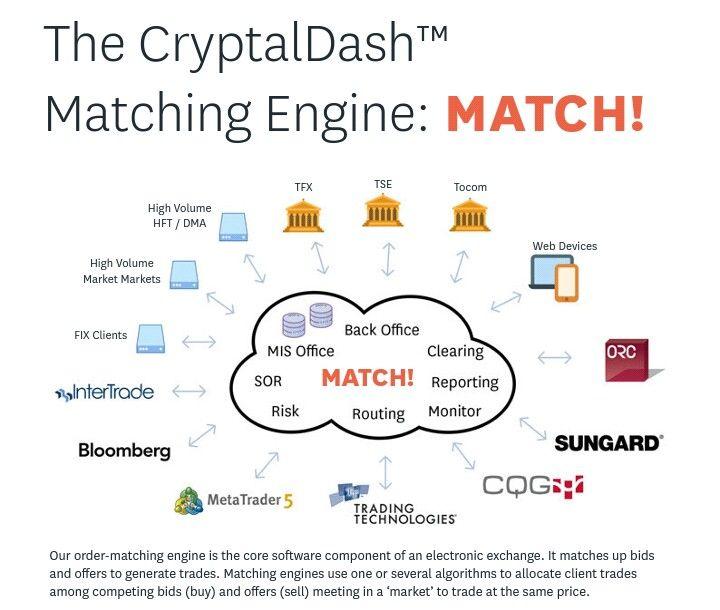 cryptocurrency exchange engine