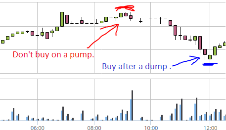 how to make money pump and dump cryptocurrency