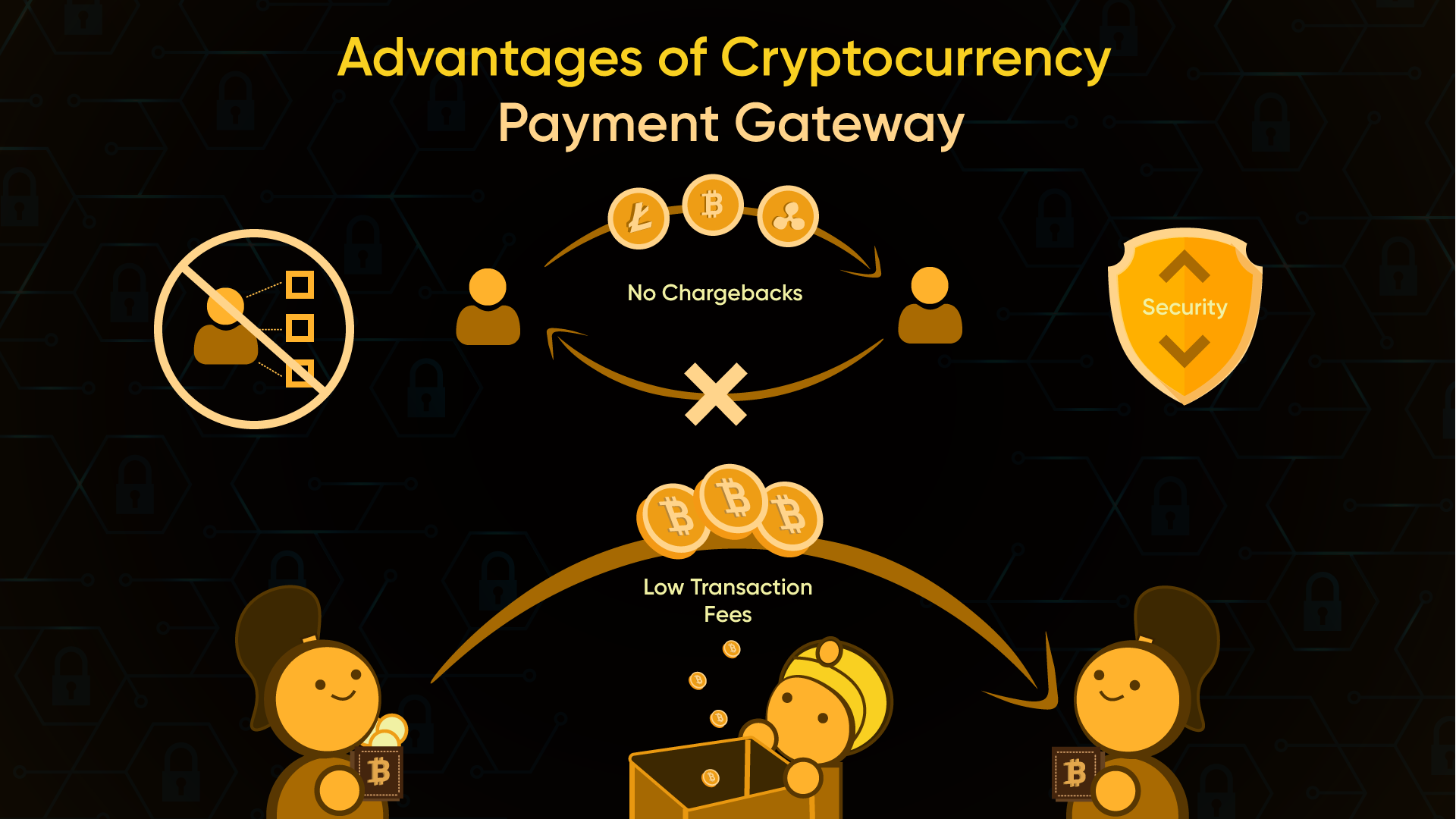 best gateway for all cryptocurrencies