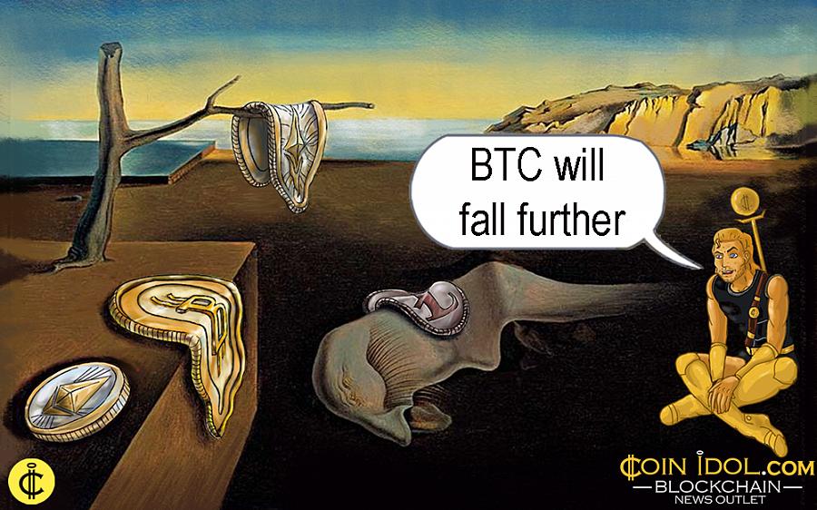 Bitcoin Price Will Drop Further To 1 500 Analysts Predict Newbium